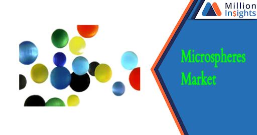 Microspheres Market .png