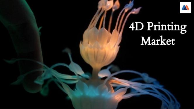 4D Printing Market .jpg
